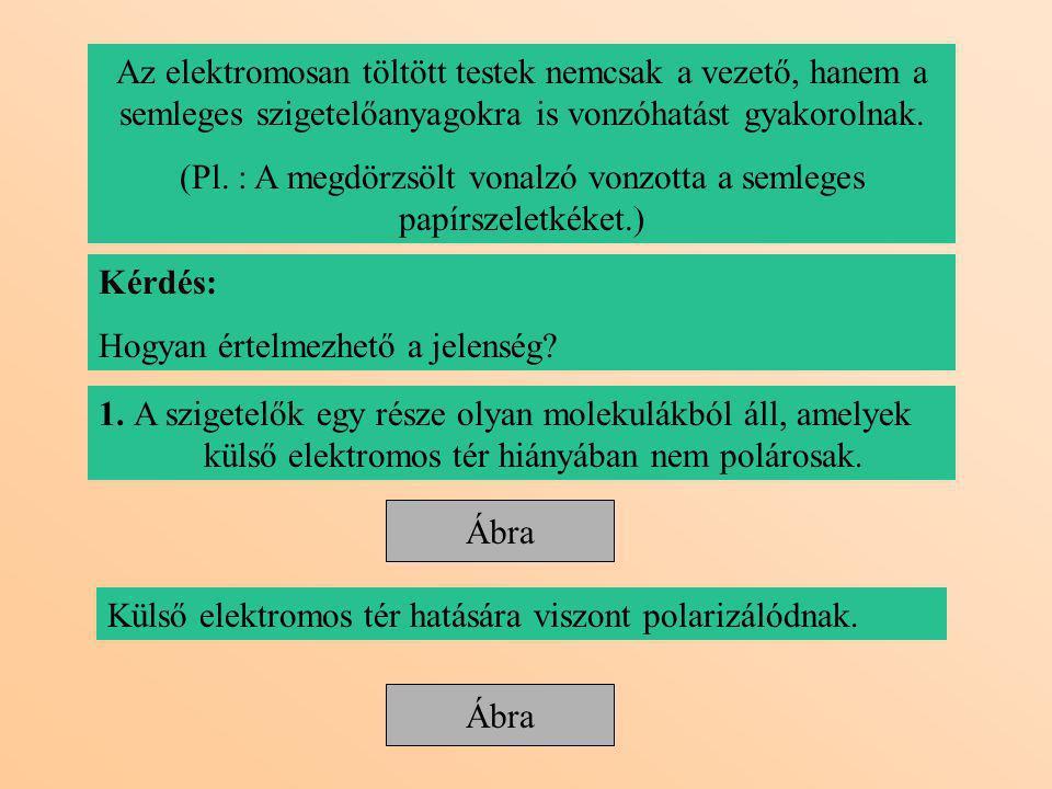 VÁZLAT Az alábbi vázlatpontokat másold le a füzetedbe.