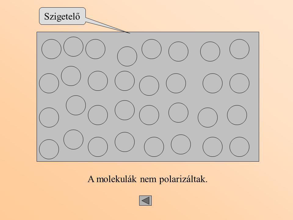 Szigetelő A molekulák nem polarizáltak.