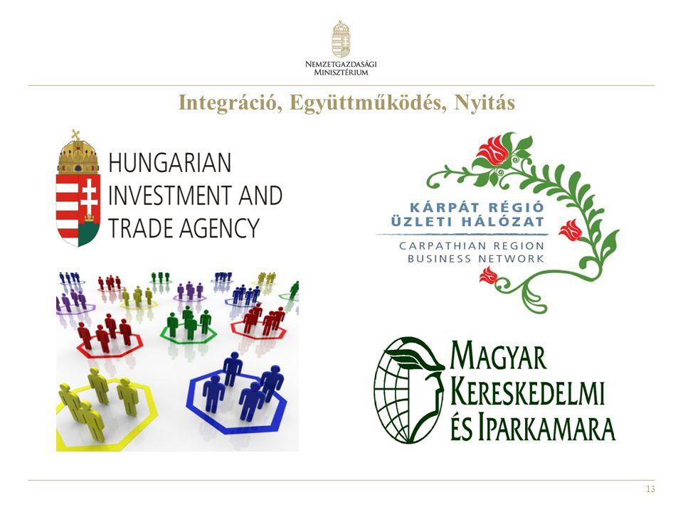 13 Integráció, Együttműködés, Nyitás