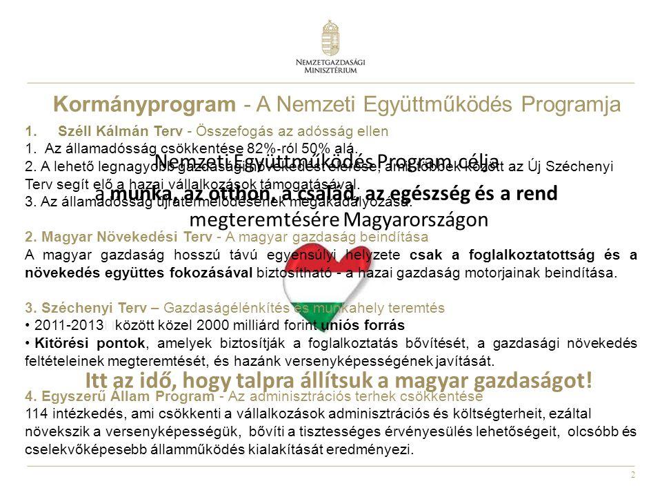 2 Kormányprogram - A Nemzeti Együttműködés Programja Nemzeti Együttműködés Program célja a munka, az otthon, a család, az egészség és a rend megteremtésére Magyarországon Itt az idő, hogy talpra állítsuk a magyar gazdaságot.