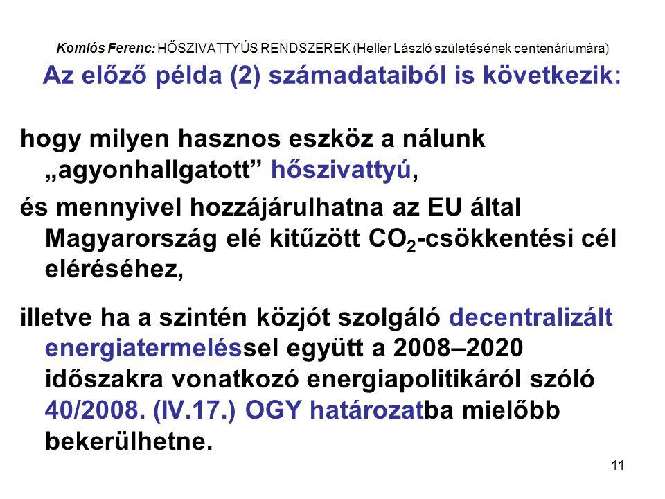 """11 Komlós Ferenc: HŐSZIVATTYÚS RENDSZEREK (Heller László születésének centenáriumára) Az előző példa (2) számadataiból is következik: hogy milyen hasznos eszköz a nálunk """"agyonhallgatott hőszivattyú, és mennyivel hozzájárulhatna az EU által Magyarország elé kitűzött CO 2 -csökkentési cél eléréséhez, illetve ha a szintén közjót szolgáló decentralizált energiatermeléssel együtt a 2008–2020 időszakra vonatkozó energiapolitikáról szóló 40/2008."""