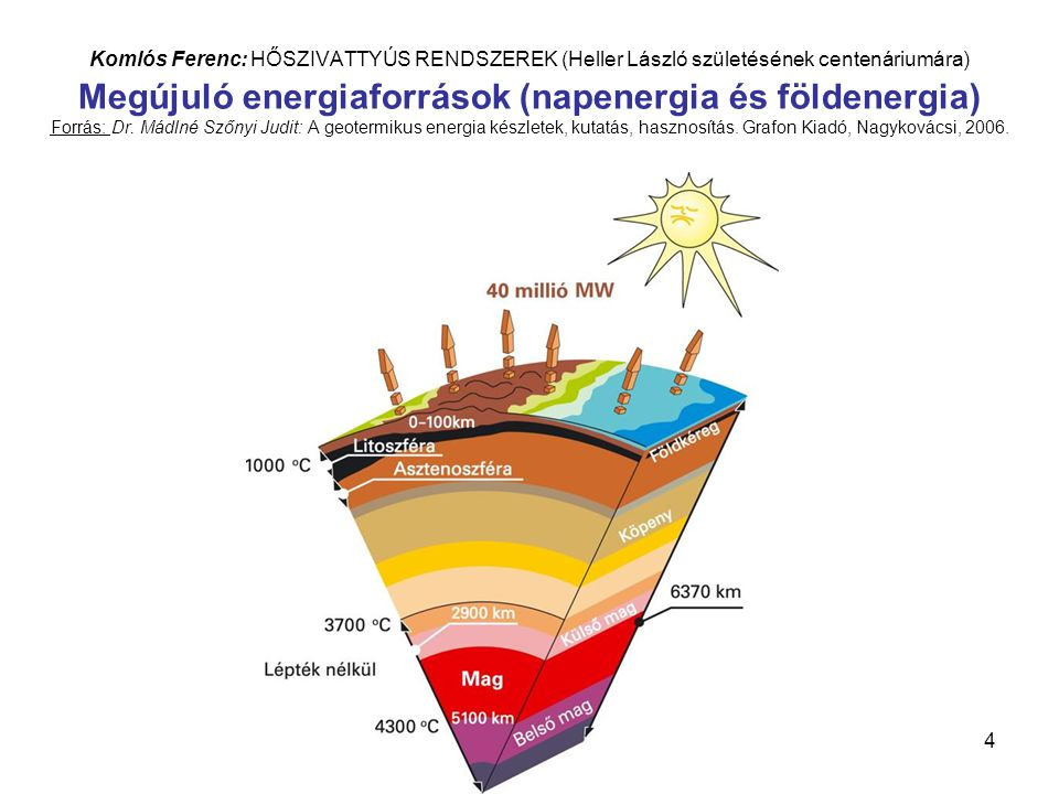 5 Komlós Ferenc: HŐSZIVATTYÚS RENDSZEREK (Heller László születésének centenáriumára) A földhő hőszivattyús hasznosításának elvi vázlatai (energiaforrás az ún.