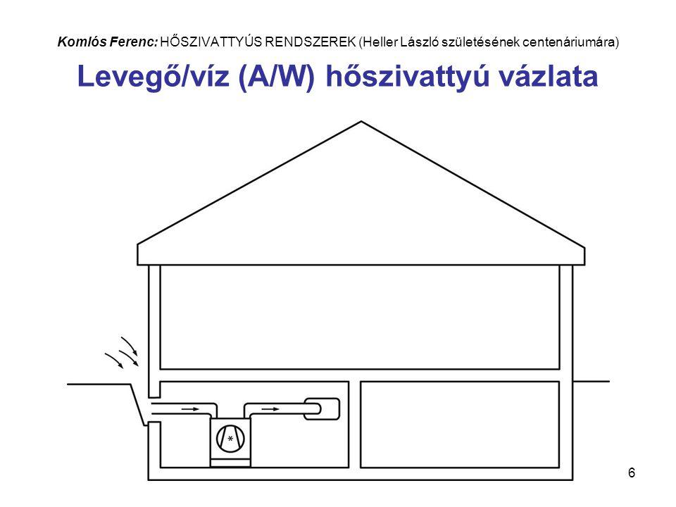6 Komlós Ferenc: HŐSZIVATTYÚS RENDSZEREK (Heller László születésének centenáriumára) Levegő/víz (A/W) hőszivattyú vázlata