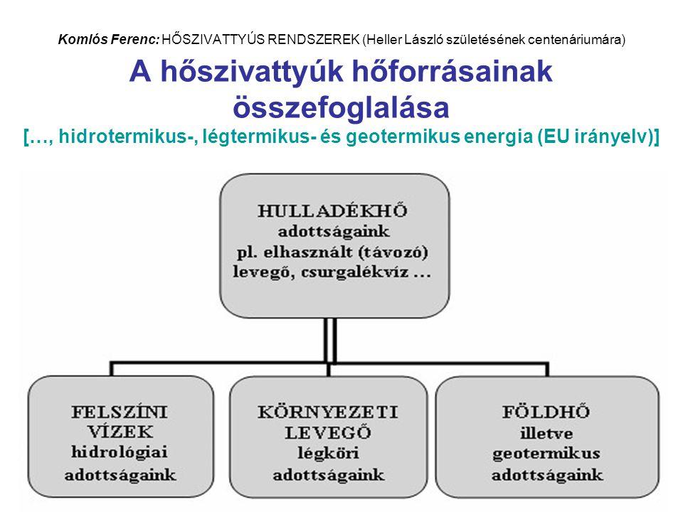 7 Komlós Ferenc: HŐSZIVATTYÚS RENDSZEREK (Heller László születésének centenáriumára) A hőszivattyúk hőforrásainak összefoglalása […, hidrotermikus-, légtermikus- és geotermikus energia (EU irányelv)]