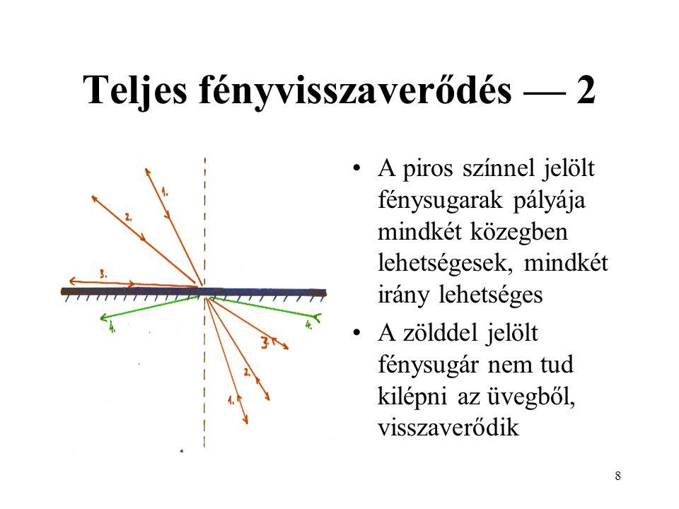 9 Teljes fényvisszaverődés — 3 Hasznosítás: (üveg) száloptika · endoszkóp · hírközlés · üvegszálas lámpa kivilágított szökőkút A természetben: délibáb