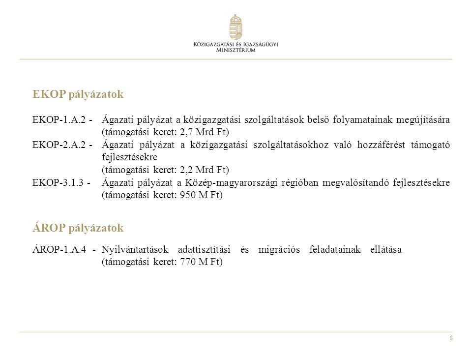 8 EKOP pályázatok EKOP-1.A.2 -Ágazati pályázat a közigazgatási szolgáltatások belső folyamatainak megújítására (támogatási keret: 2,7 Mrd Ft) EKOP-2.A