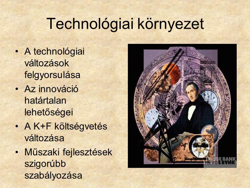 Technológiai környezet A technológiai változások felgyorsulása Az innováció határtalan lehetőségei A K+F költségvetés változása Műszaki fejlesztések szigorúbb szabályozása