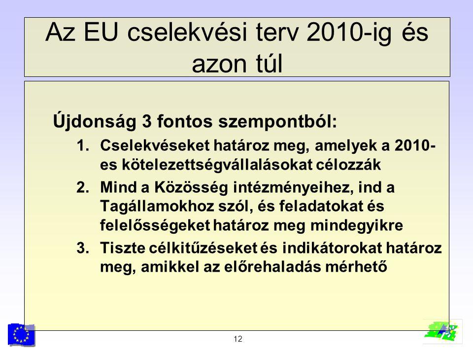 12 Az EU cselekvési terv 2010-ig és azon túl Újdonság 3 fontos szempontból: 1.Cselekvéseket határoz meg, amelyek a 2010- es kötelezettségvállalásokat