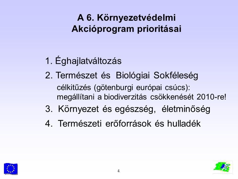 4 A 6. Környezetvédelmi Akcióprogram prioritásai 1. Éghajlatváltozás 2. Természet és Biológiai Sokféleség célkitűzés (götenburgi európai csúcs): megál