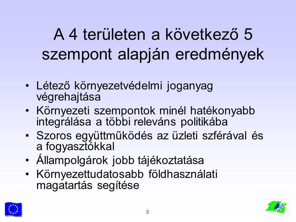 5 A 4 területen a következő 5 szempont alapján eredmények Létező környezetvédelmi joganyag végrehajtása Környezeti szempontok minél hatékonyabb integr