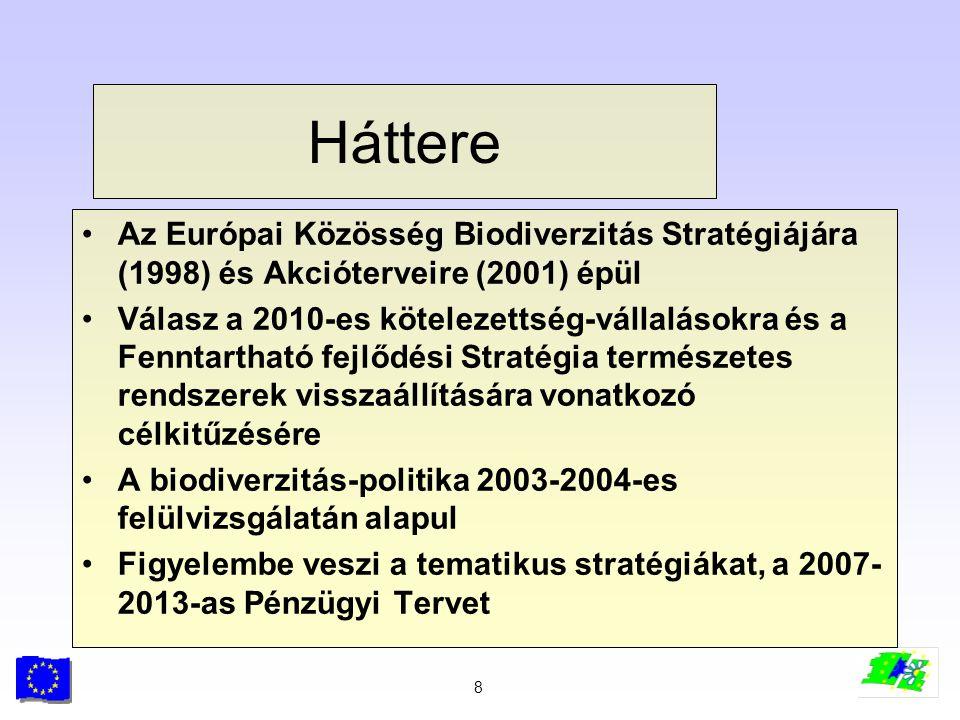 8 Háttere Az Európai Közösség Biodiverzitás Stratégiájára (1998) és Akcióterveire (2001) épül Válasz a 2010-es kötelezettség-vállalásokra és a Fenntar