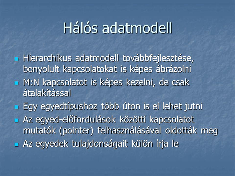 Hálós adatmodell Hierarchikus adatmodell továbbfejlesztése, bonyolult kapcsolatokat is képes ábrázolni Hierarchikus adatmodell továbbfejlesztése, bony