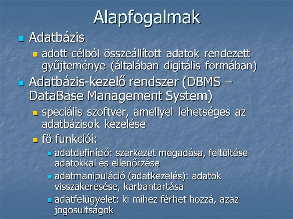 Alapfogalmak Adatbázis Adatbázis adott célból összeállított adatok rendezett gyűjteménye (általában digitális formában) adott célból összeállított ada