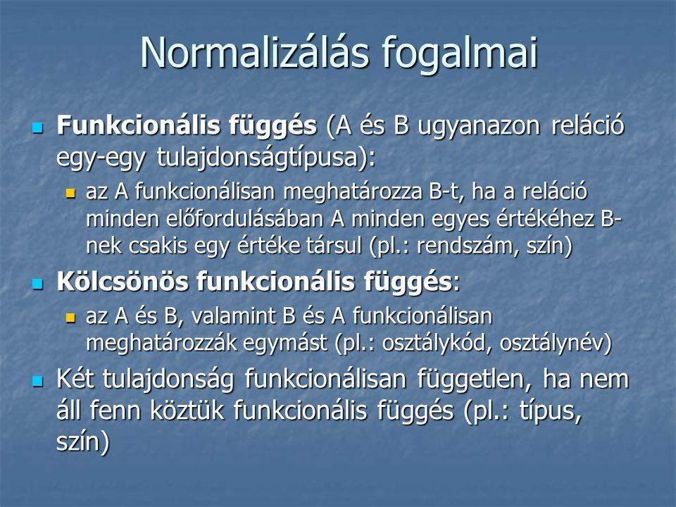 Normalizálás fogalmai Funkcionális függés (A és B ugyanazon reláció egy-egy tulajdonságtípusa): Funkcionális függés (A és B ugyanazon reláció egy-egy