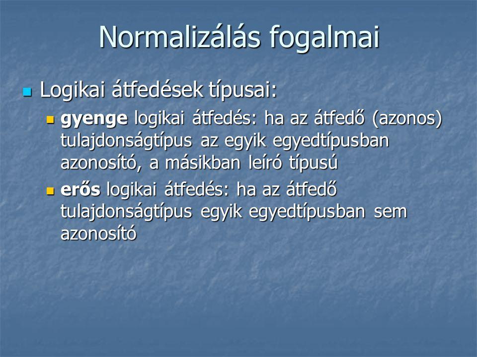 Normalizálás fogalmai Logikai átfedések típusai: Logikai átfedések típusai: gyenge logikai átfedés: ha az átfedő (azonos) tulajdonságtípus az egyik eg
