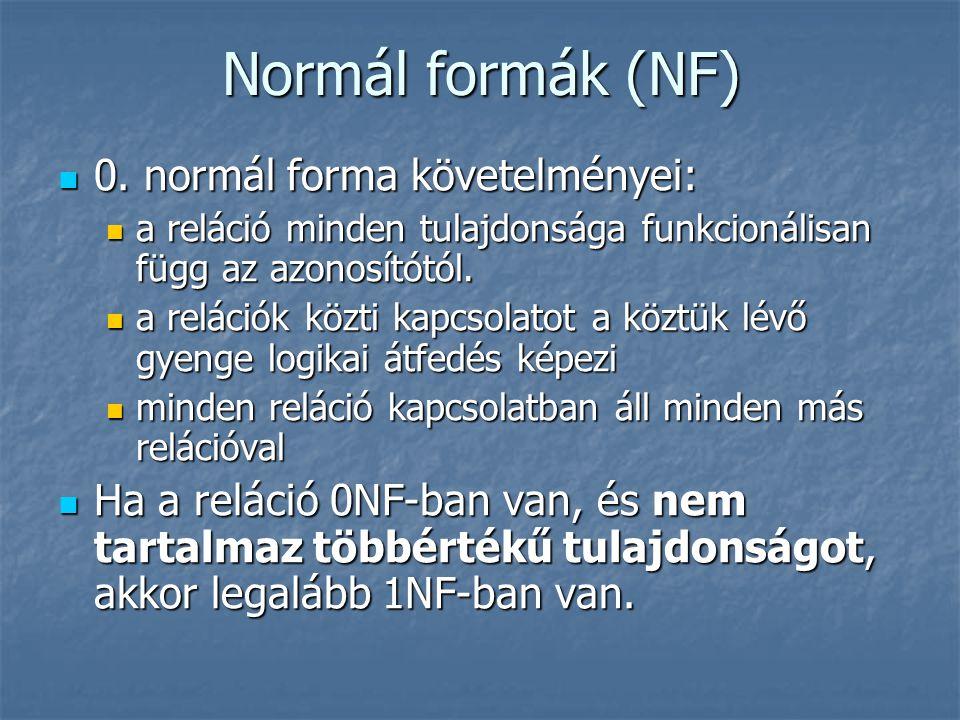 Normál formák (NF) 0. normál forma követelményei: 0. normál forma követelményei: a reláció minden tulajdonsága funkcionálisan függ az azonosítótól. a