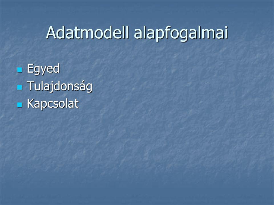 Normalizálás fogalmai Ha a meghatározó tulajdonság összetett (A+B), akkor megkülönböztetünk részleges és teljes funkcionális függést.