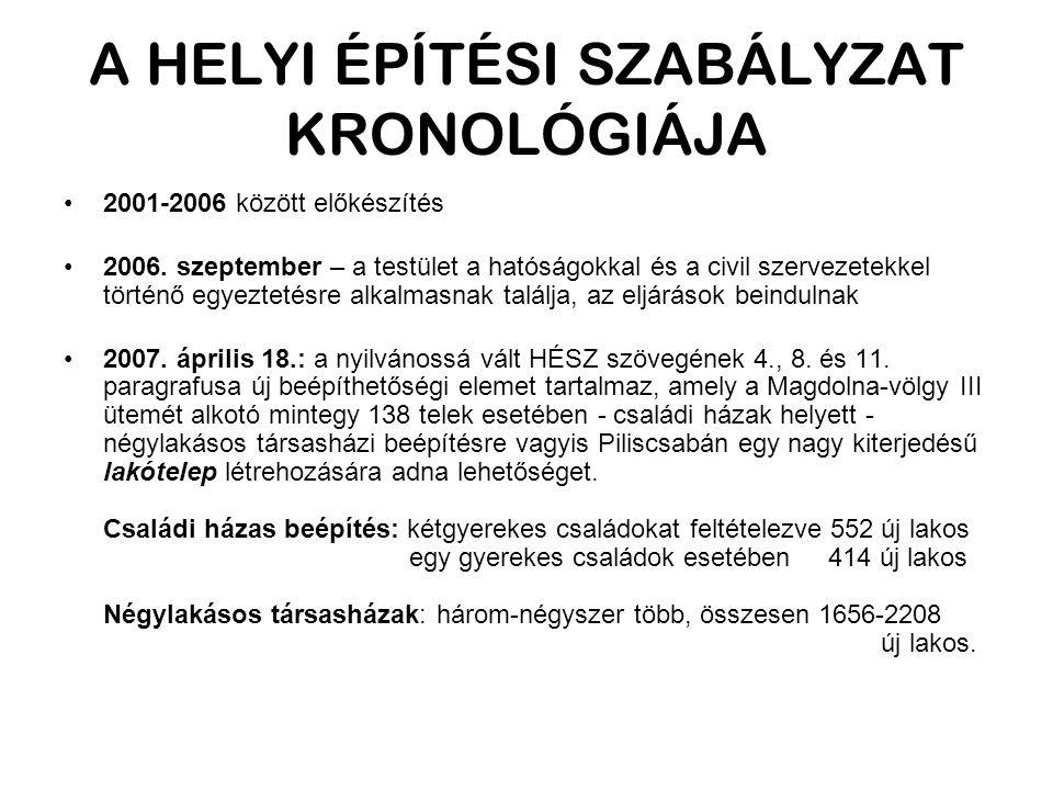 A HELYI ÉPÍTÉSI SZABÁLYZAT KRONOLÓGIÁJA 2001-2006 között előkészítés 2006.