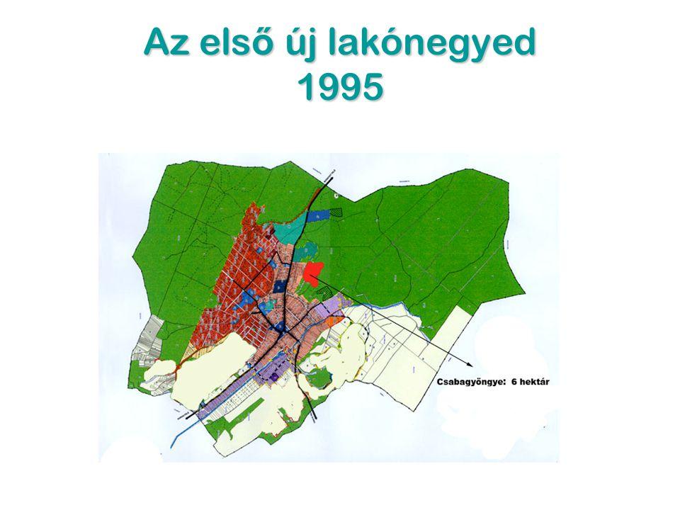 A testület 1999. március 26-án belterületbe (és tartalék belterületbe) von 246 hektárt