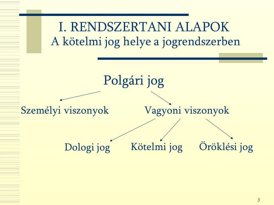 84 C) Jogellenesen egyensúlyhiányos szerződések → é rvénytelen szerződések, amelyekhez joghatás nem fűződik.