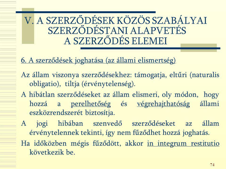 74 6. A szerződések joghatása (az állami elismertség) Az állam viszonya szerződésekhez: támogatja, eltűri (naturalis obligatio), tiltja (érvénytelensé