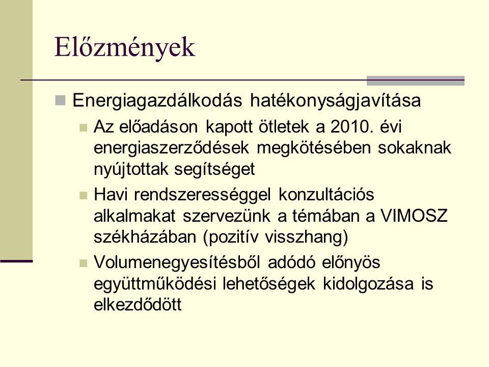 Előzmények Energiagazdálkodás hatékonyságjavítása Az előadáson kapott ötletek a 2010. évi energiaszerződések megkötésében sokaknak nyújtottak segítség