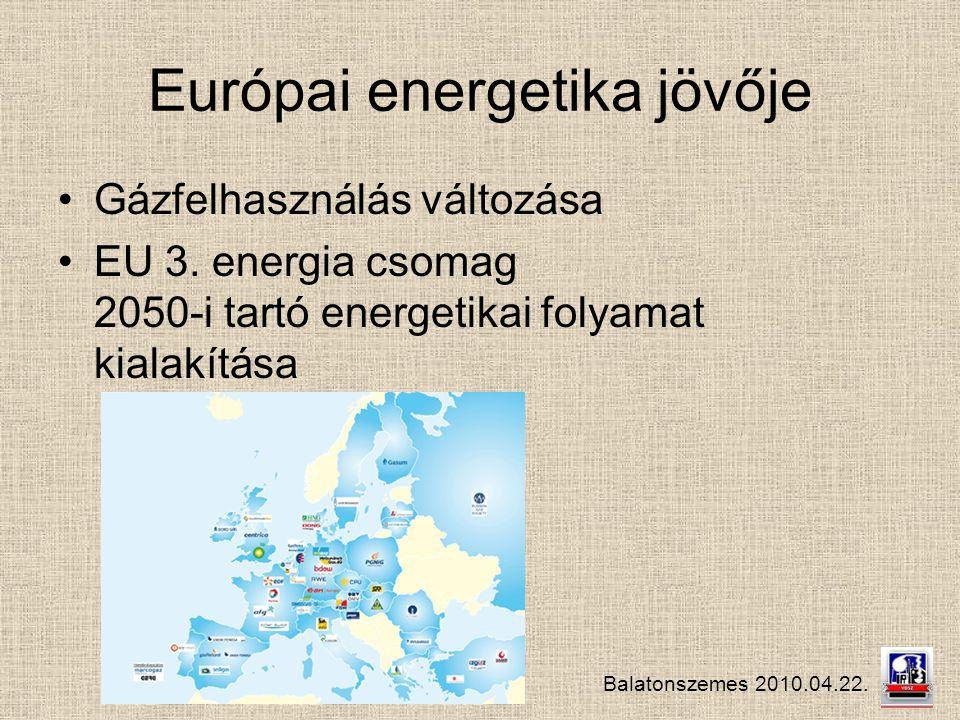 Balatonszemes 2010.04.22. Európai energetika jövője Gázfelhasználás változása EU 3.