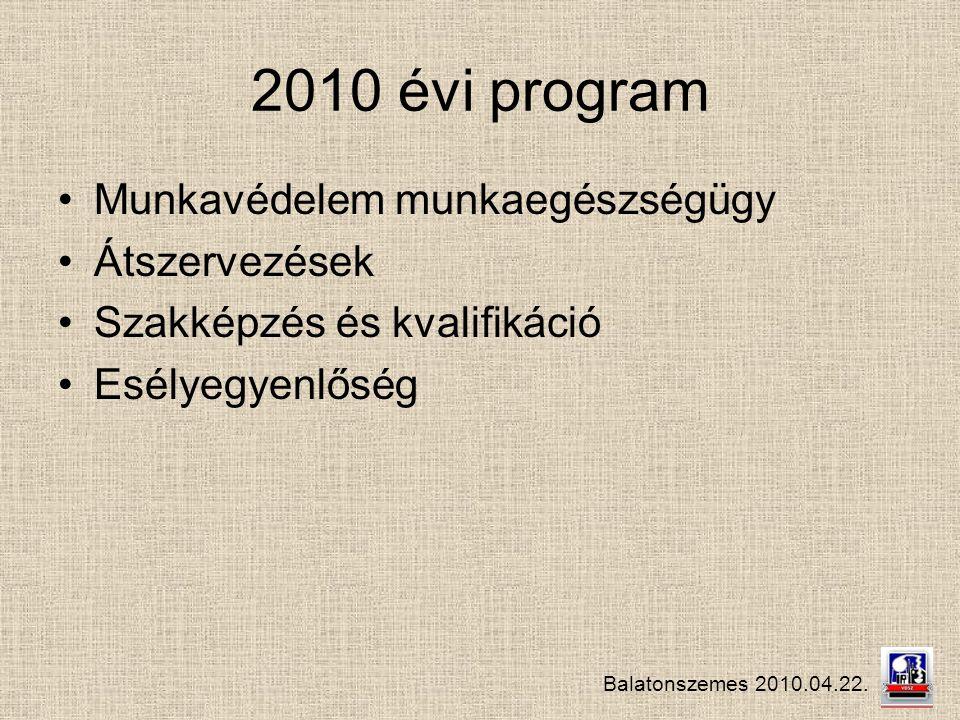 Balatonszemes 2010.04.22.