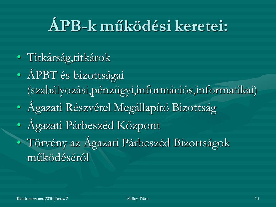 Balatonszemes,2010.június 2Pallay Tibor11 ÁPB-k működési keretei: Titkárság,titkárokTitkárság,titkárok ÁPBT és bizottságai (szabályozási,pénzügyi,info
