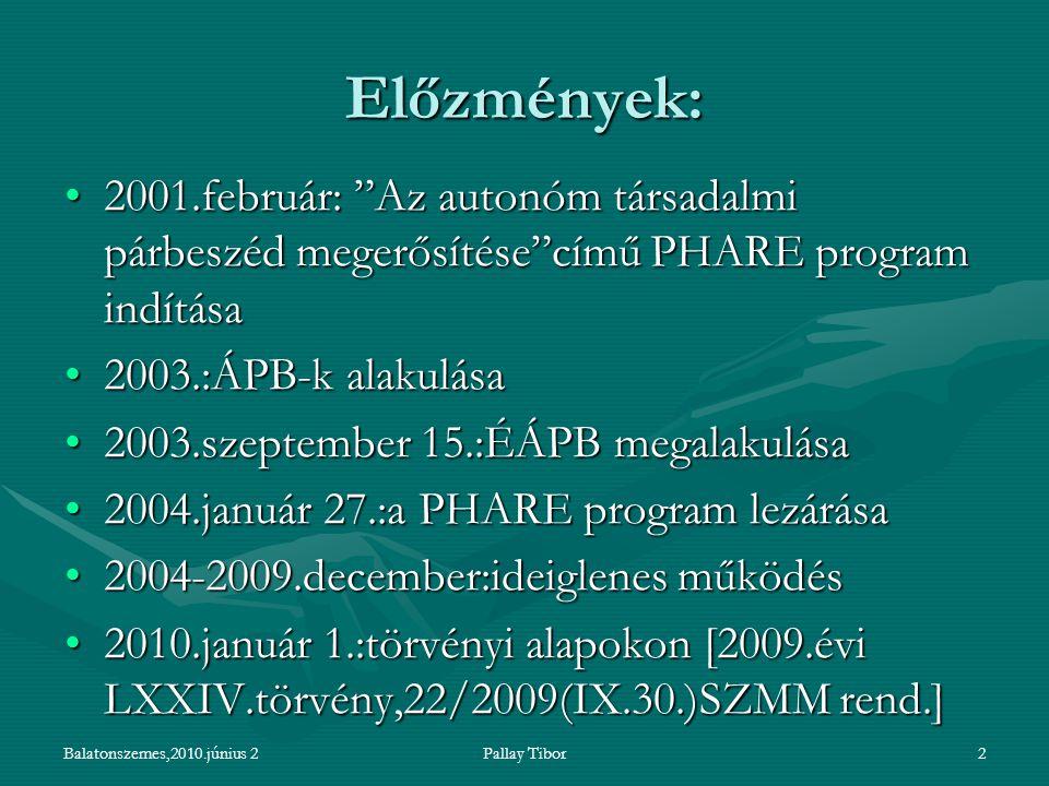 Balatonszemes,2010.június 2Pallay Tibor2 Előzmények: 2001.február: Az autonóm társadalmi párbeszéd megerősítése című PHARE program indítása2001.február: Az autonóm társadalmi párbeszéd megerősítése című PHARE program indítása 2003.:ÁPB-k alakulása2003.:ÁPB-k alakulása 2003.szeptember 15.:ÉÁPB megalakulása2003.szeptember 15.:ÉÁPB megalakulása 2004.január 27.:a PHARE program lezárása2004.január 27.:a PHARE program lezárása 2004-2009.december:ideiglenes működés2004-2009.december:ideiglenes működés 2010.január 1.:törvényi alapokon [2009.évi LXXIV.törvény,22/2009(IX.30.)SZMM rend.]2010.január 1.:törvényi alapokon [2009.évi LXXIV.törvény,22/2009(IX.30.)SZMM rend.]