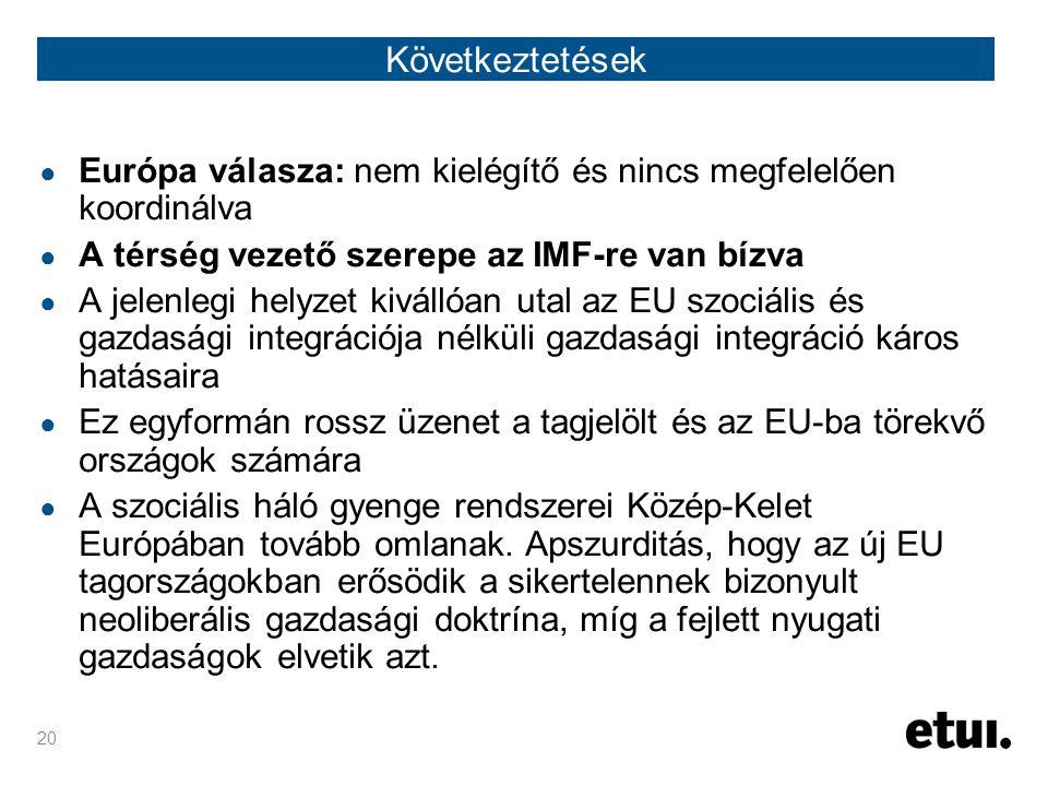 20 Következtetések ● Európa válasza: nem kielégítő és nincs megfelelően koordinálva ● A térség vezető szerepe az IMF-re van bízva ● A jelenlegi helyzet kivállóan utal az EU szociális és gazdasági integrációja nélküli gazdasági integráció káros hatásaira ● Ez egyformán rossz üzenet a tagjelölt és az EU-ba törekvő országok számára ● A szociális háló gyenge rendszerei Közép-Kelet Európában tovább omlanak.