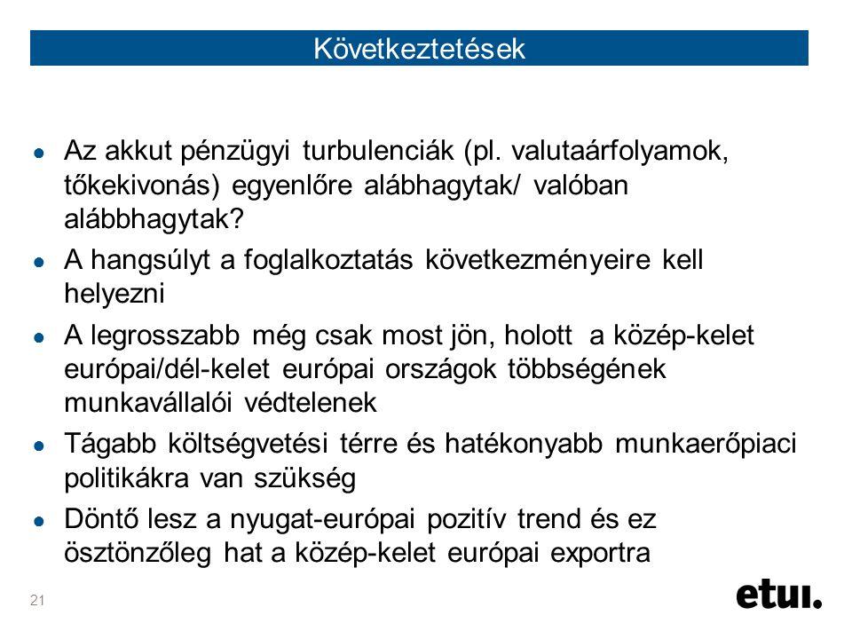 21 Következtetések ● Az akkut pénzügyi turbulenciák (pl.