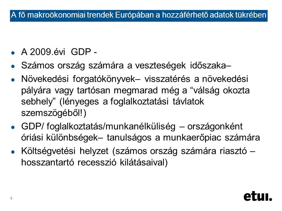 4 A fő makroökonomiai trendek Európában a hozzáférhető adatok tükrében ● A 2009.évi GDP - ● Számos ország számára a veszteségek időszaka– ● Növekedési forgatókönyvek– visszatérés a növekedési pályára vagy tartósan megmarad még a válság okozta sebhely (lényeges a foglalkoztatási távlatok szemszögéből!) ● GDP/ foglalkoztatás/munkanélküliség – országonként óriási különbségek– tanulságos a munkaerőpiac számára ● Költségvetési helyzet (számos ország számára riasztó – hosszantartó recesszió kilátásaival)