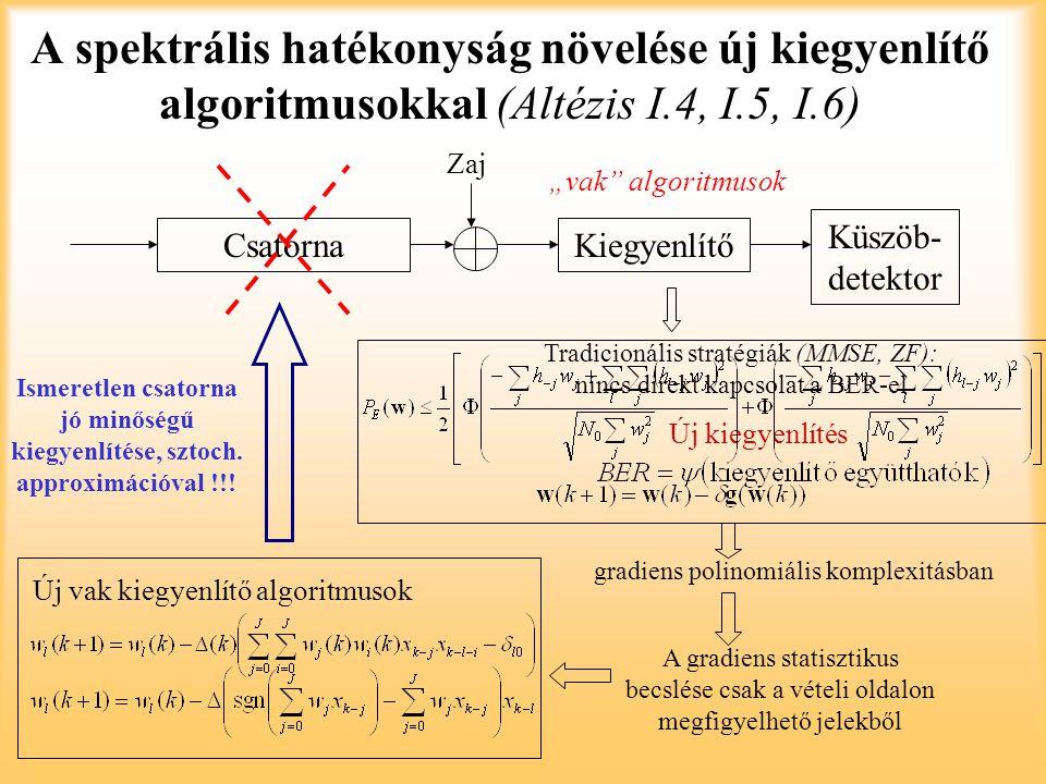 """A spektrális hatékonyság növelése új kiegyenlítő algoritmusokkal (Altézis I.4, I.5, I.6) CsatornaKiegyenlítő Küszöb- detektor Zaj """"vak"""" algoritmusok Ú"""