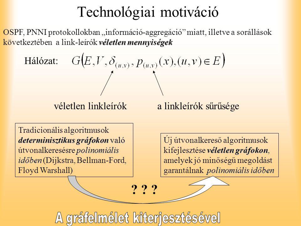 Technológiai motiváció determinisztikus gráfokon való polinomiális időben Tradicionális algoritmusok determinisztikus gráfokon való útvonalkeresésre p