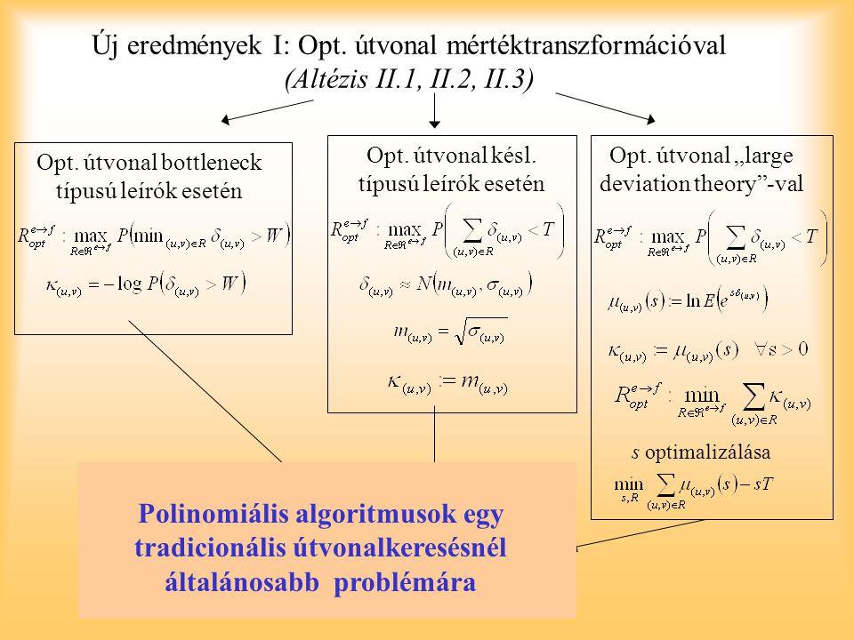 Új eredmények I: Opt. útvonal mértéktranszformációval (Altézis II.1, II.2, II.3) Opt. útvonal bottleneck típusú leírók esetén Opt. útvonal késl. típus