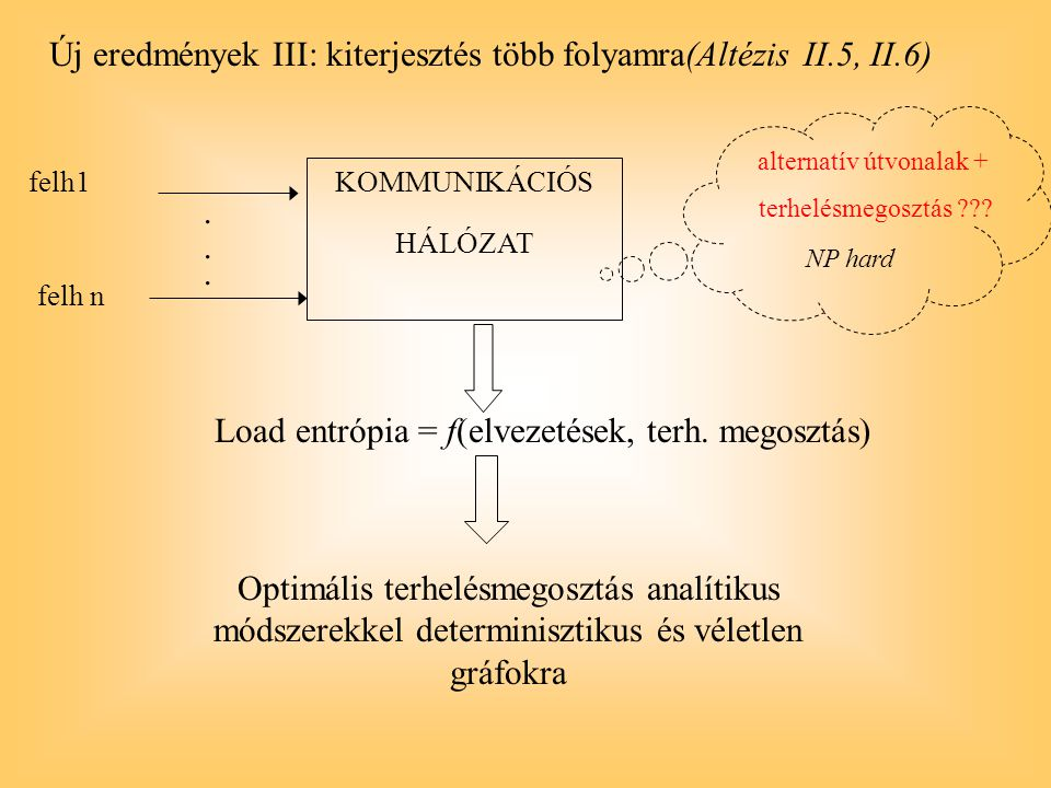 Új eredmények III: kiterjesztés több folyamra(Altézis II.5, II.6) KOMMUNIKÁCIÓS HÁLÓZAT felh1 felh n... alternatív útvonalak + terhelésmegosztás ??? N
