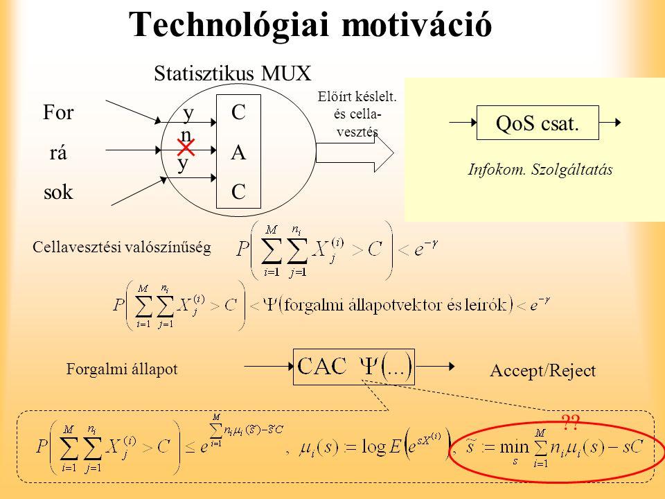 Technológiai motiváció For rá sok Az erőforrások jó kihasználtsága Statisztikus MUX y CACCAC y n Előírt késlelt. és cella- vesztés QoS csat. Infokom.