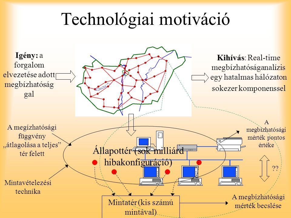 Technológiai motiváció Igény: Igény: a forgalom elvezetése adott megbízhatóság gal Kihívás Kihívás: Real-time megbízhatóságanalízis egy hatalmas hálóz