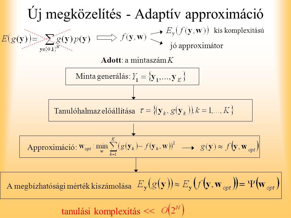 Új megközelítés - Adaptív approximáció Minta generálás: Adott: a mintaszám K Tanulóhalmaz előállítása Approximáció: A megbízhatósági mérték kiszámolás