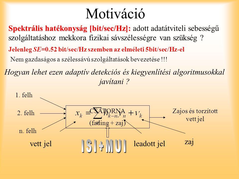 Motiváció CSATORNA (fading + zaj) 1. felh 2. felh n. felh Zajos és torzított vett jel vett jelleadott jel zaj Spektrális hatékonyság [bit/sec/Hz]: Spe