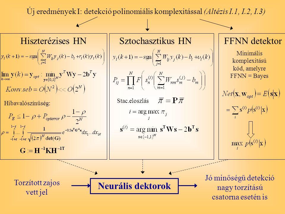 Új eredmények I: detekció polinomiális komplexitással (Altézis I.1, I.2, I.3) Hiszterézises HN Hibavalószínűség: Sztochasztikus HN Stac.eloszlás FFNN