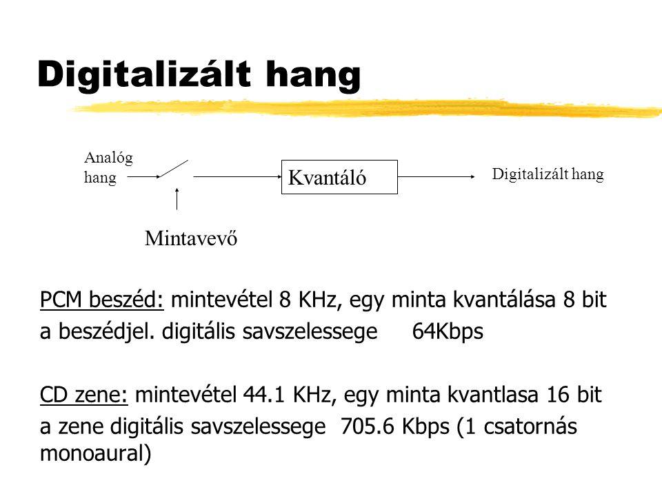 Digitalizált hang PCM beszéd: mintevétel 8 KHz, egy minta kvantálása 8 bit a beszédjel.