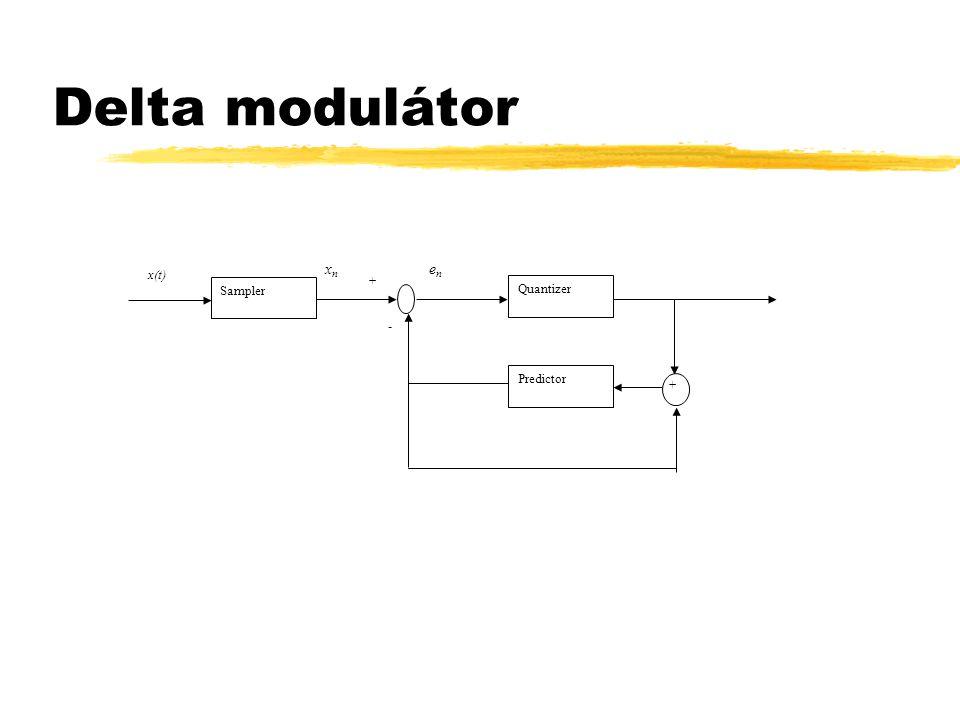 Delta modulátor Quantizer Sampler Predictor x(t) xnxn + + - enen