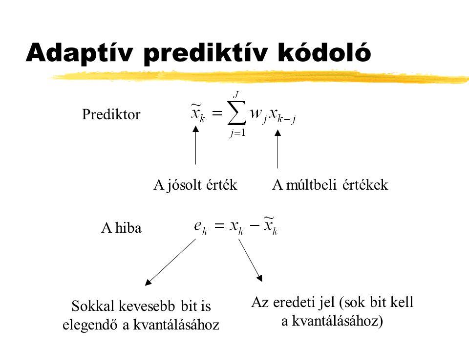 Adaptív prediktív kódoló Prediktor A jósolt érték A múltbeli értékek A hiba Sokkal kevesebb bit is elegendő a kvantálásához Az eredeti jel (sok bit ke