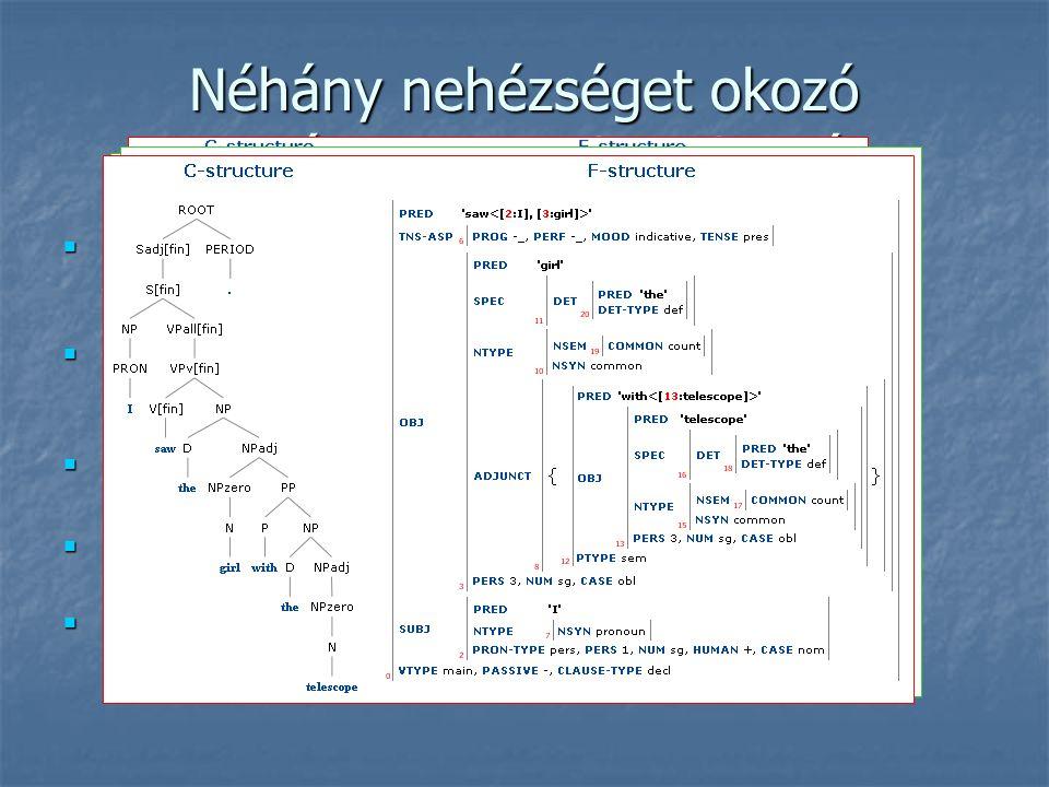 Néhány nehézséget okozó természetes nyelvi jelenség Lexikai többértelműség (Azonos alakú szavak: ; többjelentésű szavak: ) Lexikai többértelműség (Azonos alakú szavak: ár, légy, ír ; többjelentésű szavak: zebra, toll, körte ) Szerkezeti többértelműség  Szerkezeti többértelműség Nyestem követ.