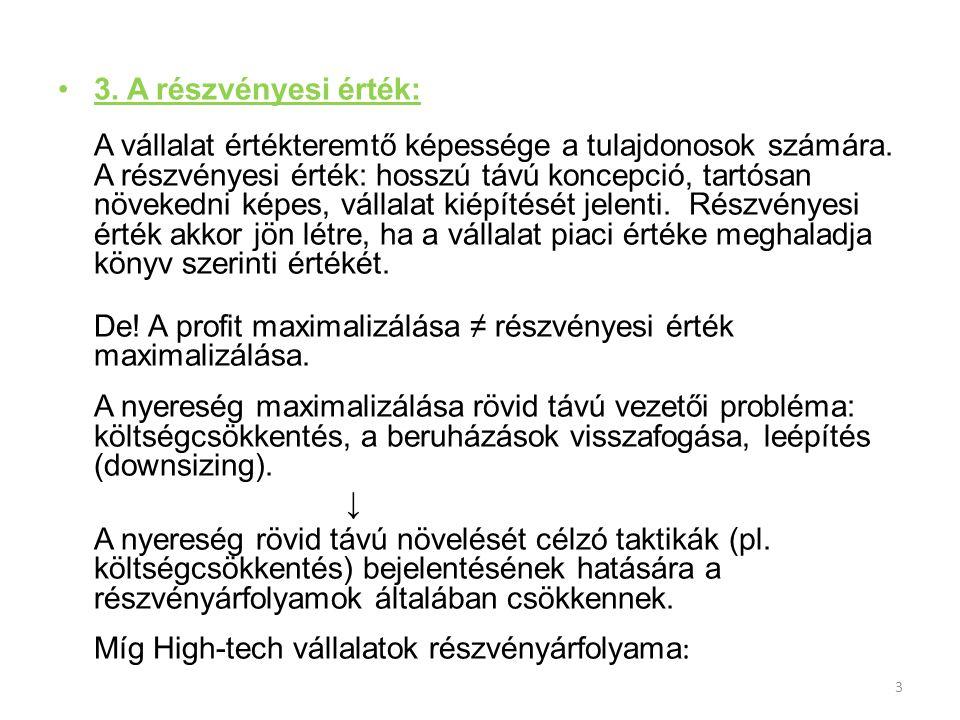 3 3. A részvényesi érték: A vállalat értékteremtő képessége a tulajdonosok számára. A részvényesi érték: hosszú távú koncepció, tartósan növekedni kép