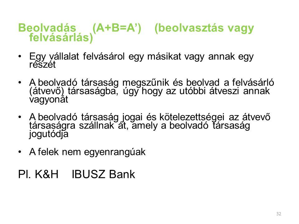 32 Beolvadás (A+B=A') (beolvasztás vagy felvásárlás) Egy vállalat felvásárol egy másikat vagy annak egy részét A beolvadó társaság megszűnik és beolva