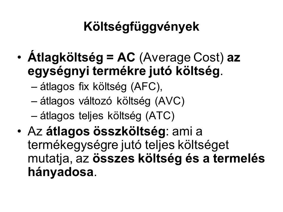 Átlagköltség = AC (Average Cost) az egységnyi termékre jutó költség. –átlagos fix költség (AFC), –átlagos változó költség (AVC) –átlagos teljes költsé