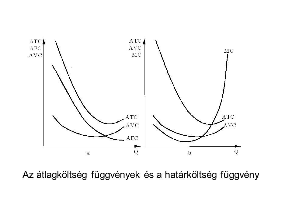 . Az átlagköltség függvények és a határköltség függvény